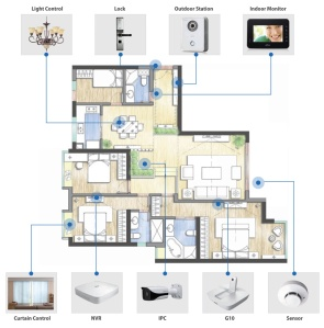 smart-home-bagan